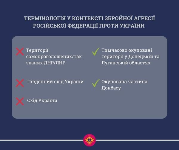 В ВСУ объяснили как правильно называть оккупированные территории Украины, фото-1