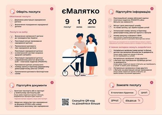 9 услуг по одному заявлению: Северодонецкий ЦНАП запустил новый государственный сервис , фото-3
