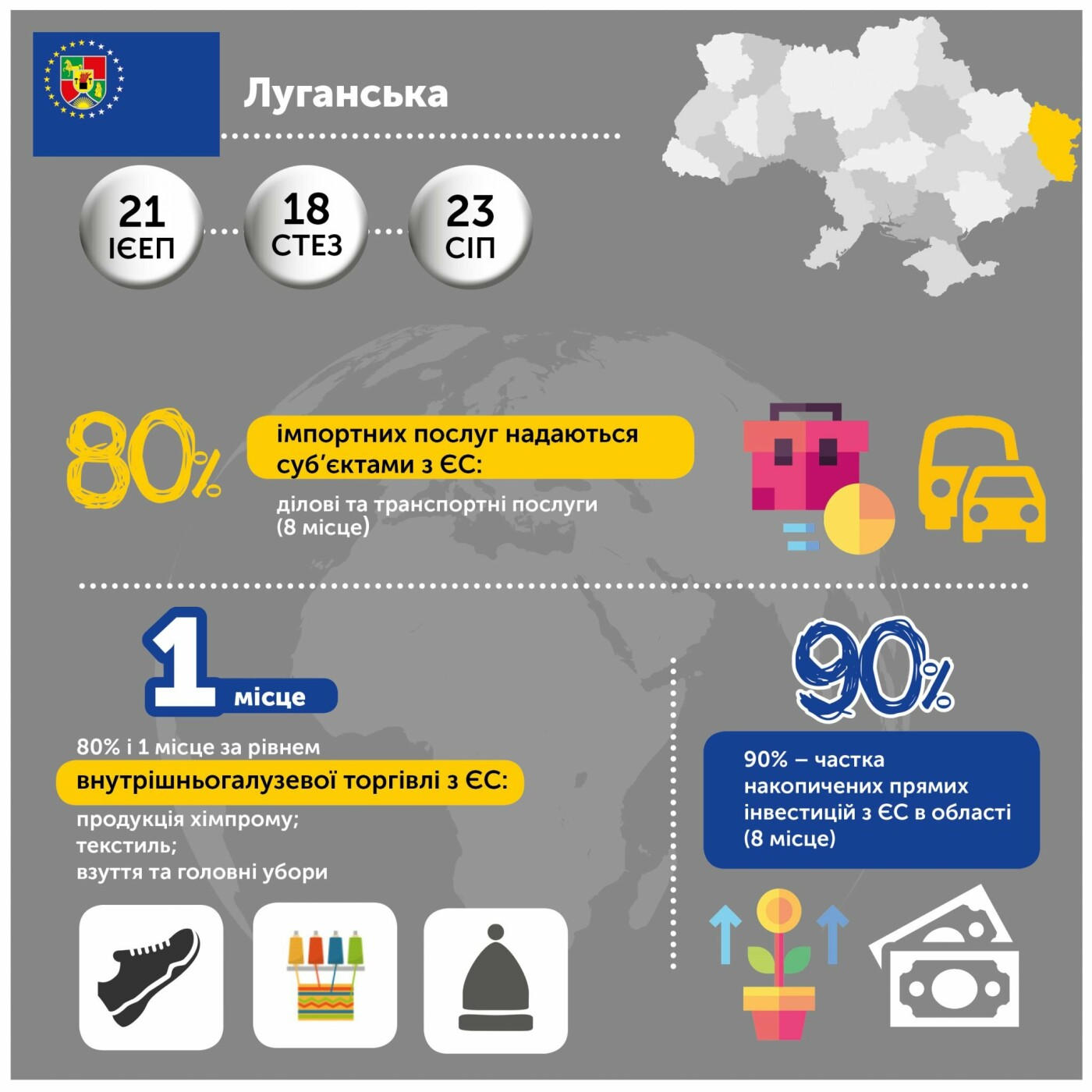 Аналитические данные по Луганской области
