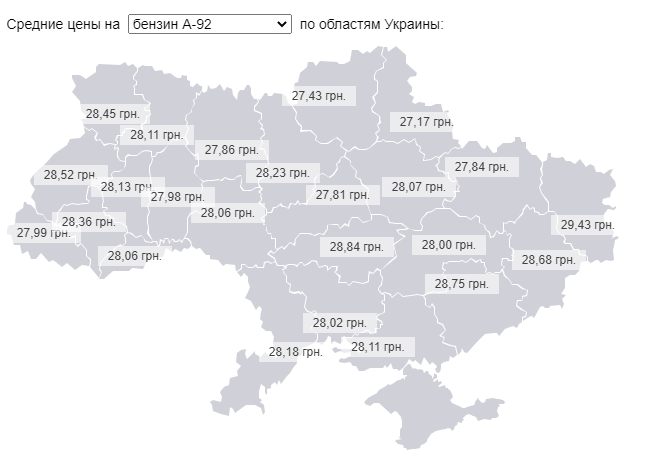 Средняя цена на бензин А-92 в Украине