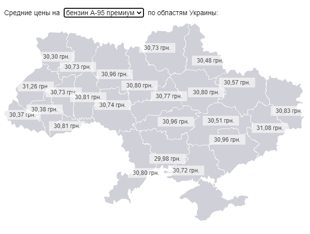 Средняя цена на бензин А-95 Премиум в Украине